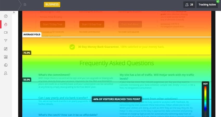 Mapa De Calor Optimizacion Web Marketinhouse