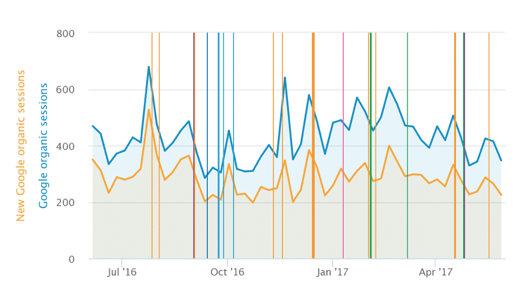 informe barracuda auditoria seo